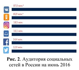 Share42com - Скрипт кнопок социальных закладок и сетей